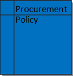 Procurement Policy Guide