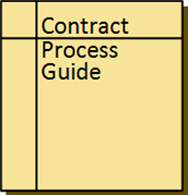 Contract Process Guide